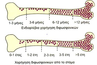 emfyteymata30